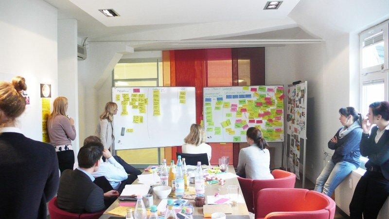 Markenprozess mit Workshop zur Markenführung
