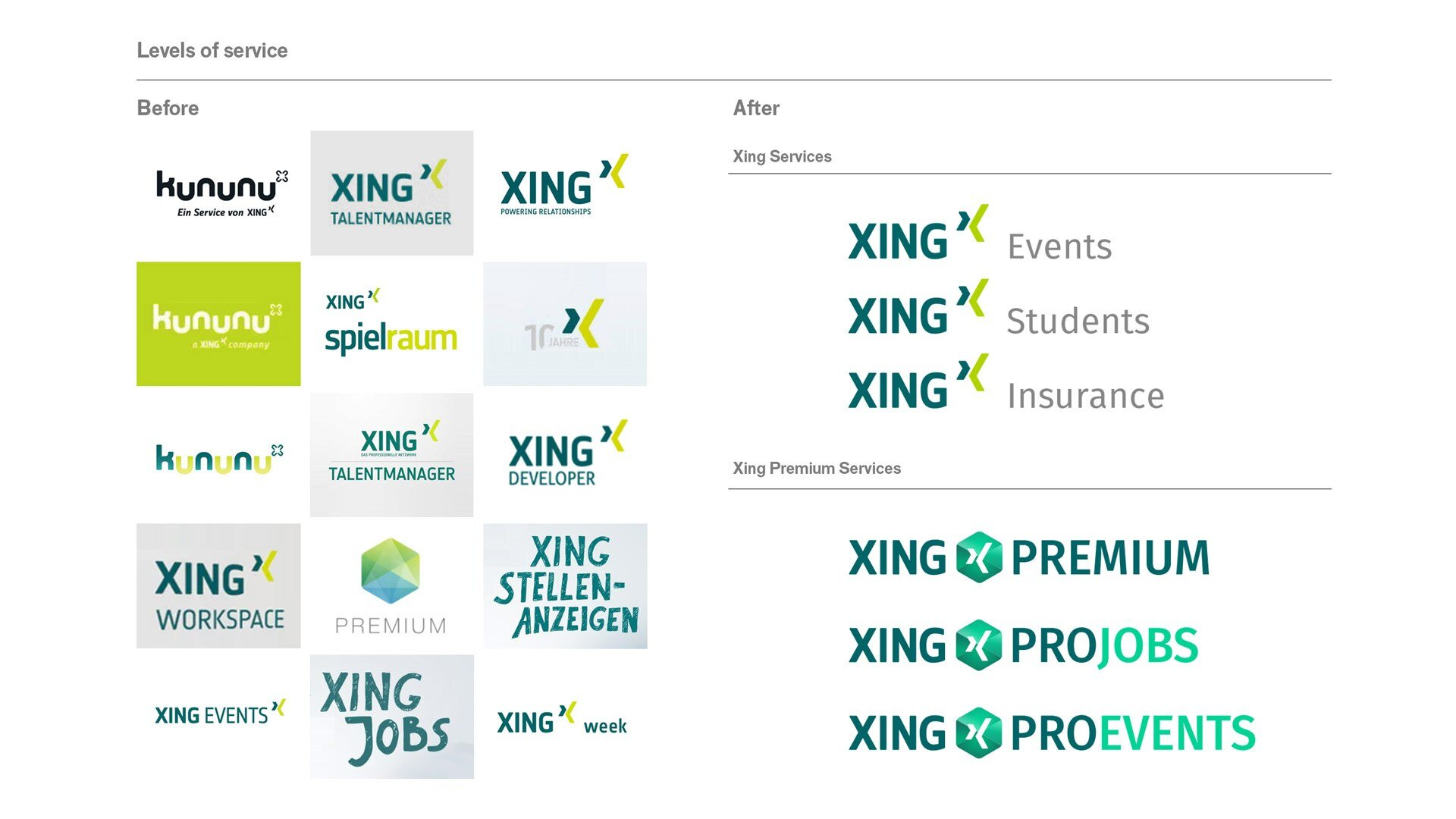 XING brand architecture