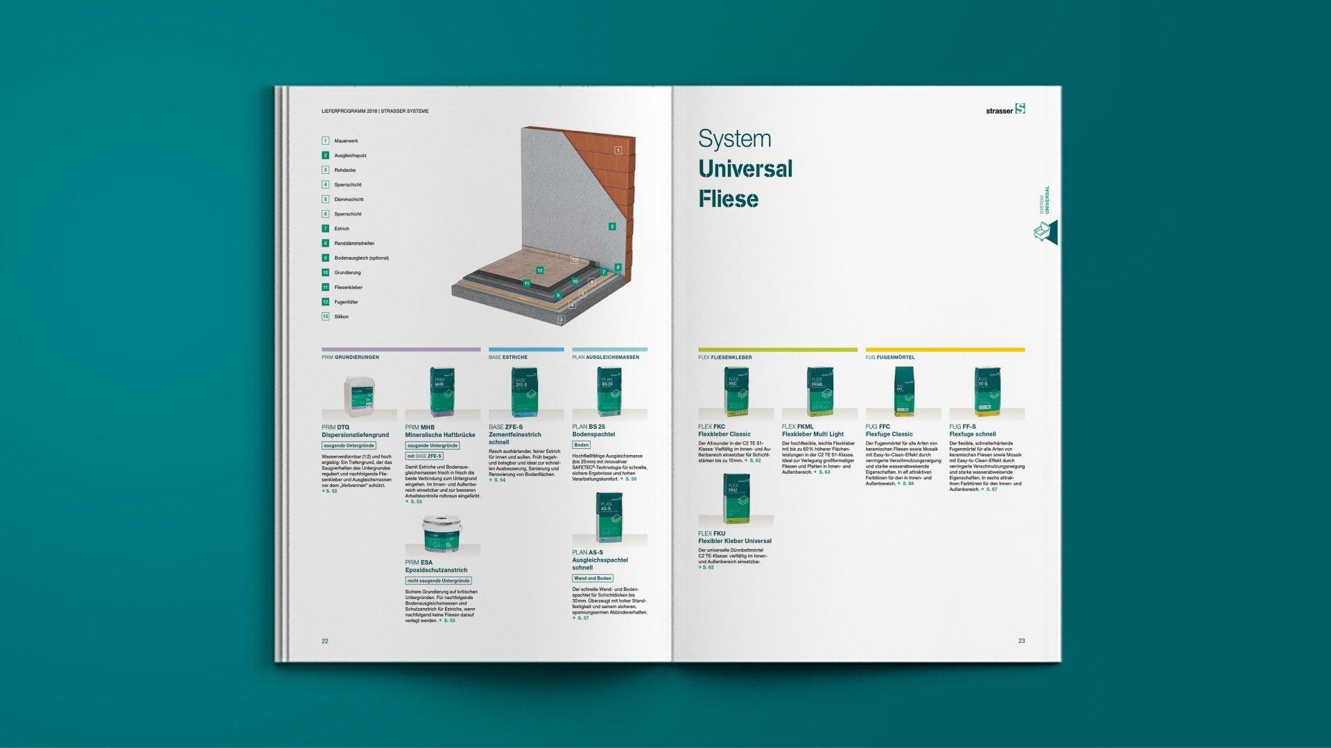 Werbematerial, Seitenlayout der Universal Komponenten